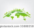 สีเขียว,เขียว,เมือง 33888358