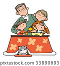 ครอบครัว,ผ้าห่มไฟฟ้า,ยิ้ม 33890693