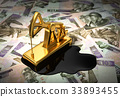 Gold Pumpjack And Spilled Oil On North Korean Wons 33893455