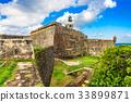 San Juan Fort 33899871