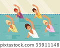 Synchronized swimming. Water aerobics 33911148