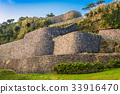 Urasoe Castle Ruins 33916470