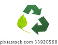 Eco Recycling. 33920599