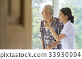 A nurse is pointing something and smiling with a senior man 33936994