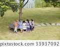 A little girl is sitting beside her parents and her grandparents under a tree. 33937092