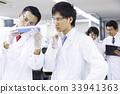 科學 研究 調查 33941363