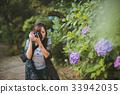 Photographer 33942035