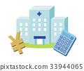 hospital, hospitals, doctor's fees 33944065