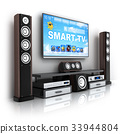 Modern smart TV and hi-fi 33944804