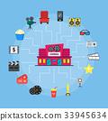 cinema, building, movie 33945634