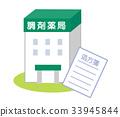 處方 藥店 製藥業 33945844