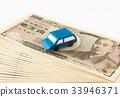 자동차 구매 평가 거래 자가용 지출 자동차 세금 자동차 관련 세금 자동차 관련 세금 자동차 중량 세 33946371