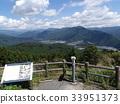 公園 觀景平台 雙筒望遠鏡 33951373