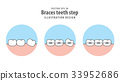 Braces teeth step in circle illustration vector 33952686