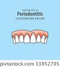 care, dental, oral 33952705