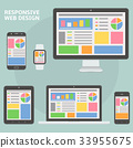 Responsive web design flat style devices 33955675