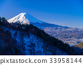 ภูเขาฟูจิ,ภูเขาไฟฟูจิ,มรดกโลก 33958144