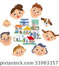 三代家庭和房子 33963357