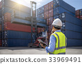 Foreman control loading Containers box 33969491