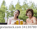 beer, alcohol, glass 34130780