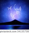 กลุ่มดาวนายพราน,ภูเขาฟูจิ,ภูเขาไฟฟูจิ 34135738