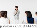 女研討會 34144779