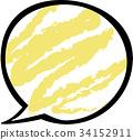 กรอบคำพูด,สีเทียน,ภาพวาด 34152911