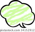 กรอบคำพูด,สีเทียน,ภาพวาด 34152912