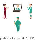 vector, laptop, nurse 34156335