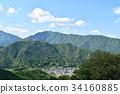 ซากปรักหักพังปราสาท Takeda 34160885