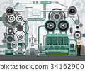 Industrial machinery factory engineering 34162900