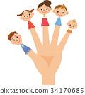 手指形的家庭 34170685
