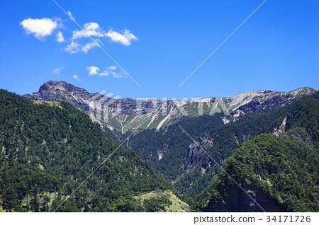 동아시아 가장 높은 산 니이타카야마 옥산 34171726