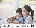 เอเชีย,ตะวันออก,เอเซีย 34177096