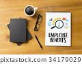EMPLOYEE BENEFITS  TECHNOLOGY definition highlight 34179029