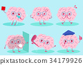 cute cartoon brain 34179926
