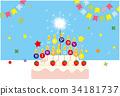 postcard, birthday, birthdays 34181737