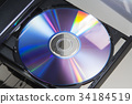 Disc in player of a desktop computer 34184519