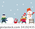 snowman, snowmen, snowy 34192435