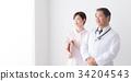 person, sex, doc 34204543