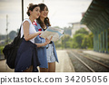 two young travelers are holding map and standing near a railway 34205056