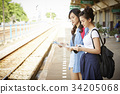 two young female travelers are standing near the railway and looking a map 34205068
