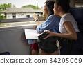 年轻 火车 观看 34205069