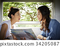 two lovely female travelers are watching map and talking together on train 34205087