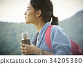 a beautiful lady is holding a flask of water and looking something 34205380