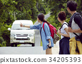 three young asian travellers are standing and waiting friends car in forest 34205393