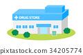 藥店 製藥業 藥劑師 34205774