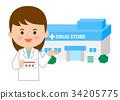 藥店 藥劑師 製藥業 34205775