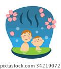 ความเป็นพ่อแม่,ดอกซากุระบาน,ซากุระบาน 34219072
