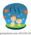ต้นเมเปิล,ความเป็นพ่อแม่,คน 34219116